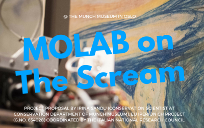 MOLAB at the Munch Museum